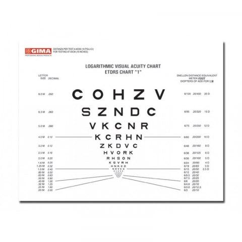 Tablica okulistyczna SLOAN PROF PCV