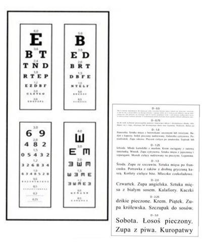 Tablica okulistyczna do bliży dwustronna